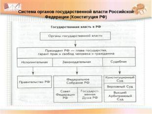 Система органов государственной власти Российской Федерации (Конституция РФ)