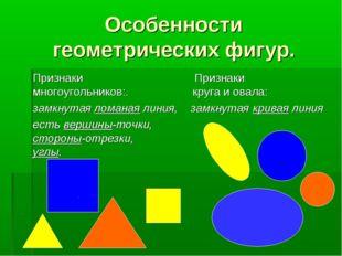 Особенности геометрических фигур. Признаки Признаки многоугольников:. круга и