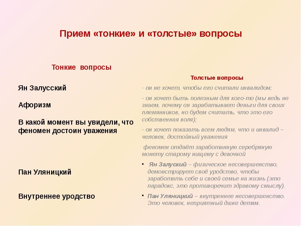 Прием «тонкие» и «толстые» вопросы Тонкие вопросы Ян Залусский Афоризм В как...
