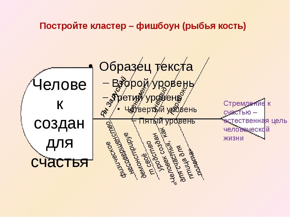 Постройте кластер – фишбоун (рыбья кость) Человек создан для счастья Стремлен...