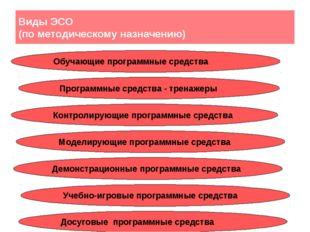 Обучающие программные средства Программные средства - тренажеры Виды ЭСО (по