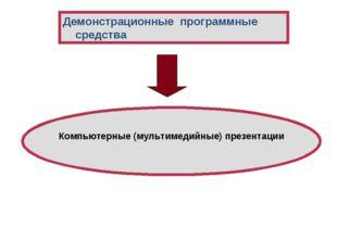Демонстрационные программные средства Компьютерные (мультимедийные) презентации