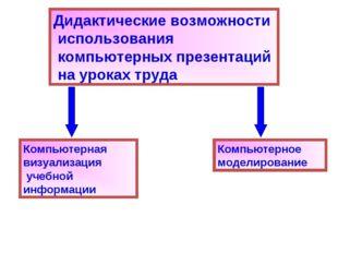 Дидактические возможности использования компьютерных презентаций на уроках тр