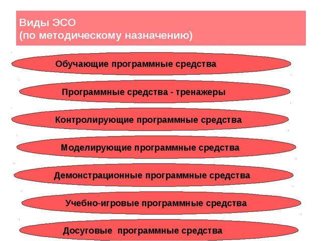 Обучающие программные средства Программные средства - тренажеры Виды ЭСО (по...