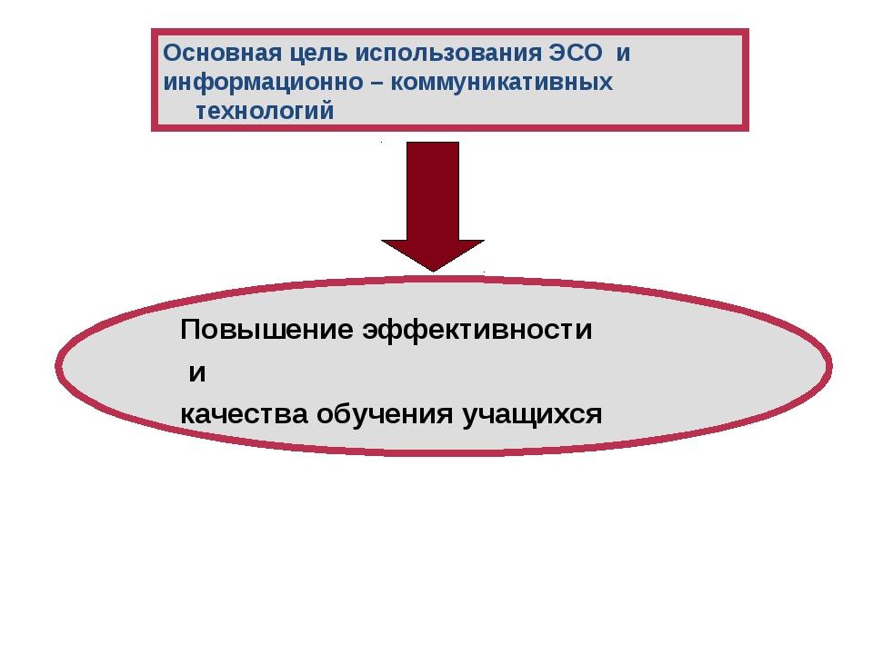 Основная цель использования ЭСО и информационно – коммуникативных технологий...