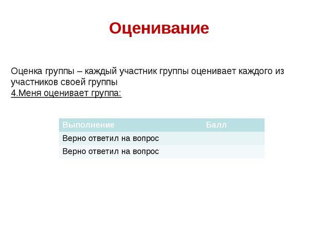 Оценка группы – каждый участник группы оценивает каждого из участников сво...