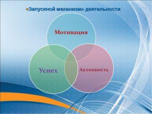 «Запускной механизм» деятельности