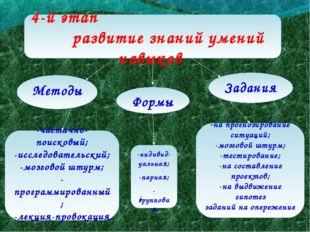 4-й этап развитие знаний умений навыков -на прогнозирование ситуаций; -мозгов