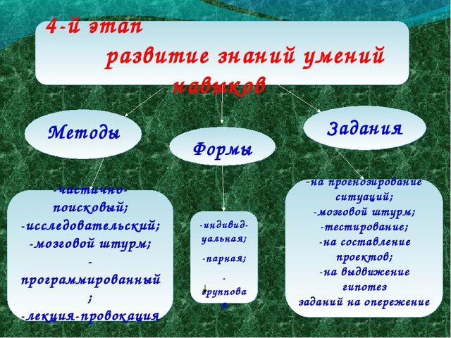4-й этап развитие знаний умений навыков -на прогнозирование ситуаций; -мозгов...