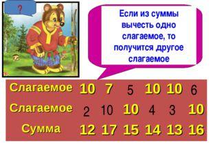? Если из суммы вычесть одно слагаемое, то получится другое слагаемое 2 10 5