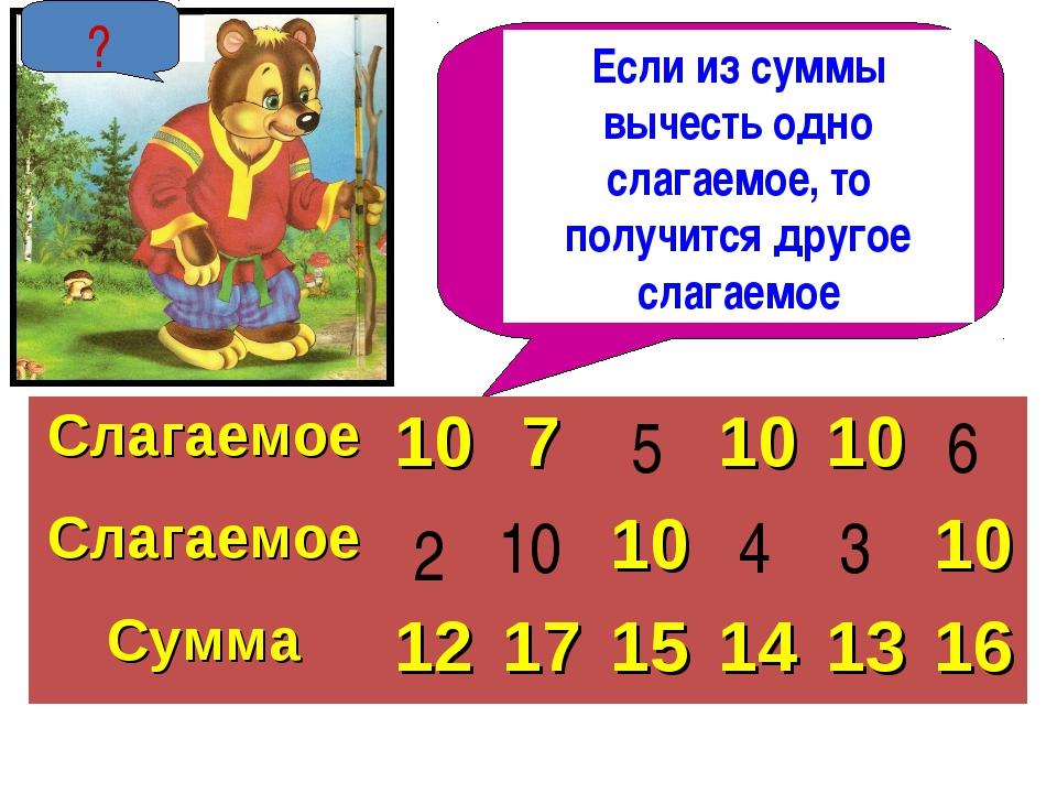 ? Если из суммы вычесть одно слагаемое, то получится другое слагаемое 2 10 5...