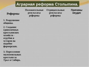 Аграрная реформа Столыпина. Реформы Положительные результаты реформы Отрицате
