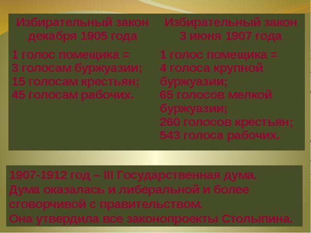 1907-1912 год – III Государственная дума. Дума оказалась и либеральной и боле...
