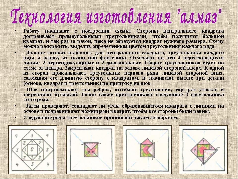 Работу начинают с построения схемы. Стороны центрального квадрата достраиваю...