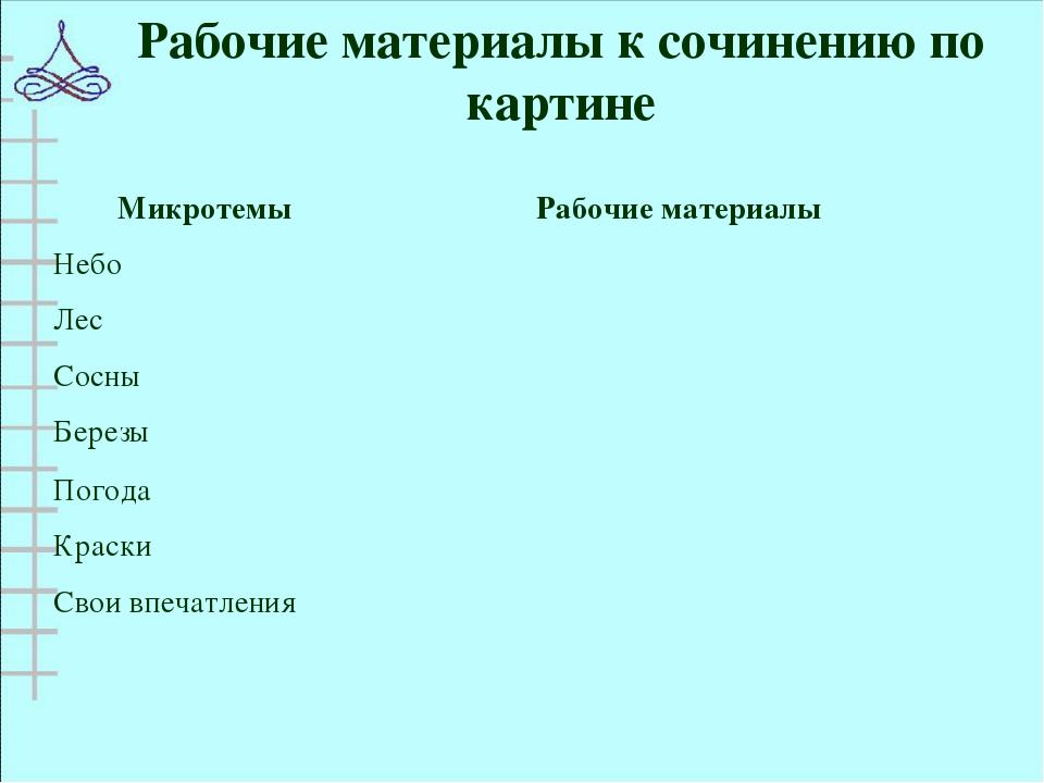 Рабочие материалы к сочинению по картине МикротемыРабочие материалы Небо Ле...