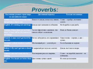 Proverbs: Пословицы разных стран мира на английском языке Дословный перевод Р
