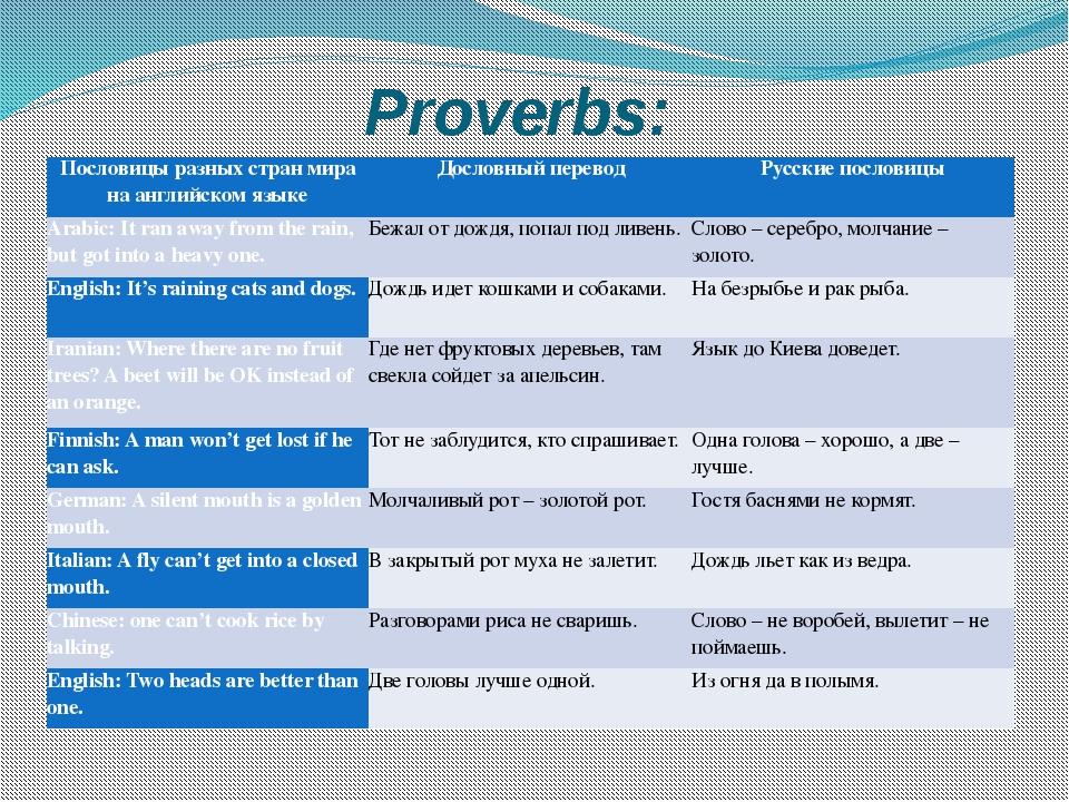 Proverbs: Пословицы разных стран мира на английском языке Дословный перевод Р...