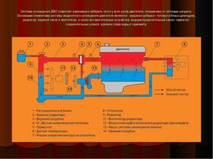 Система охлаждения ДВС позволяет равномерно забирать тепло у всех узлов двига