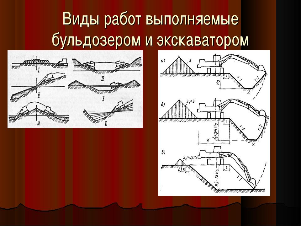 Виды работ выполняемые бульдозером и экскаватором