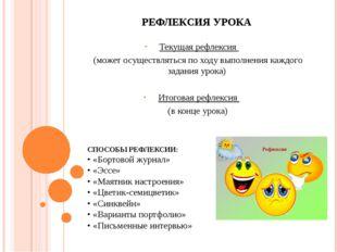 РЕФЛЕКСИЯ УРОКА Текущая рефлексия (может осуществляться по ходу выполнения ка