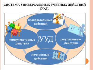 СИСТЕМА УНИВЕРСАЛЬНЫХ УЧЕБНЫХ ДЕЙСТВИЙ (УУД).
