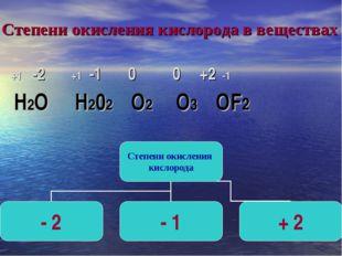 Степени окисления кислорода в веществах +1 -2 +1 -1 0 0 +2 -1 H2O Н202 О2 O3