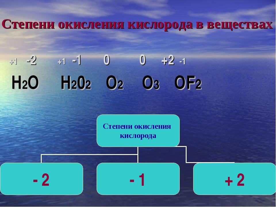 Степени окисления кислорода в веществах +1 -2 +1 -1 0 0 +2 -1 H2O Н202 О2 O3...
