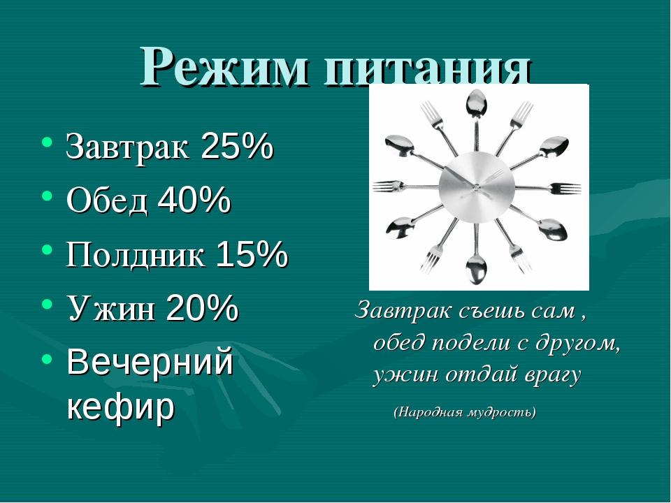 Режим питания Завтрак 25% Обед 40% Полдник 15% Ужин 20% Вечерний кефир Завтра...