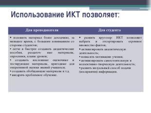 Использование ИКТ позволяет: Для преподавателя Для студента изложить материал