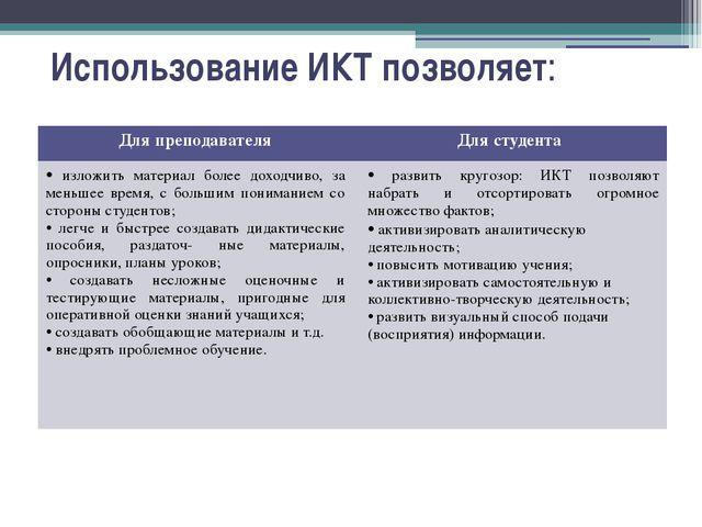 Использование ИКТ позволяет: Для преподавателя Для студента изложить материал...