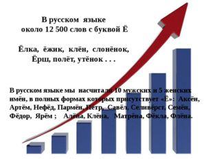 В русском языке около 12 500 слов с буквой Ё Ёлка, ёжик, клён, слонёнок, Ёрш,