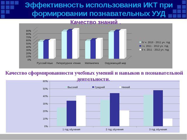 Эффективность использования ИКТ при формировании познавательных УУД Качество...