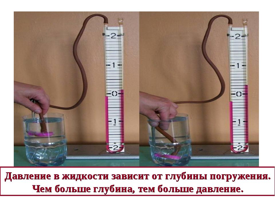 Давление в жидкости зависит от глубины погружения. Чем больше глубина, тем бо...