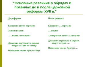 """""""Основные различия в обрядах и правилах до и после церковной реформы XVII в."""""""