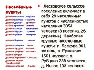 Населённые пункты  Лесковское сельское поселение включает в себя 29 населенн