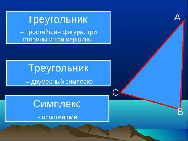 Треугольник – простейшая фигура: три стороны и три вершины Треугольник – двум...