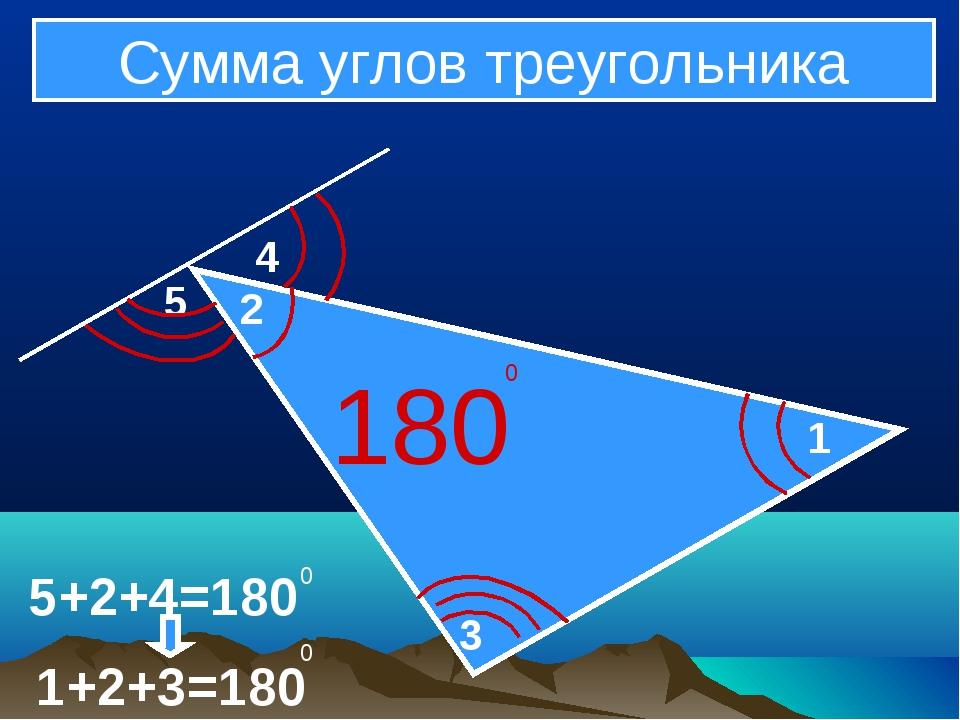 Сумма углов треугольника 180 0 4 1 2 3 5 1+2+3=180 0 5+2+4=180 0