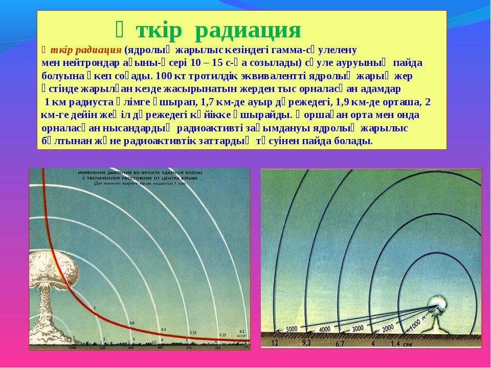Өткір радиация Өткір радиация (ядролық жарылыс кезіндегі гамма-сәулелену мен...