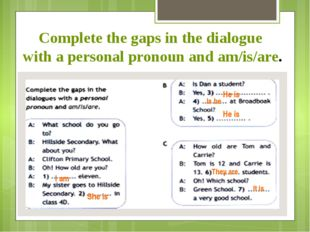 Complete the gaps in the dialogue with a personal pronoun and am/is/are. I am