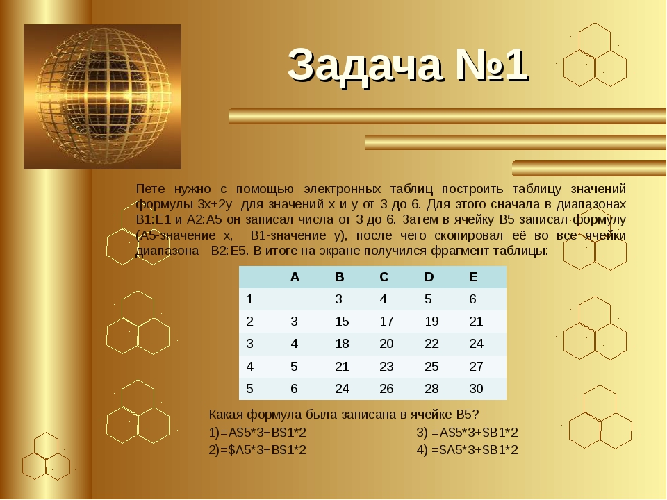 Задача №1 Пете нужно с помощью электронных таблиц построить таблицу значений...