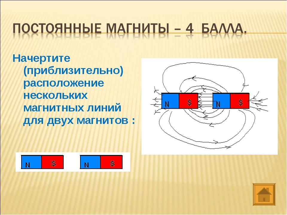 Начертите (приблизительно) расположение нескольких магнитных линий для двух м...