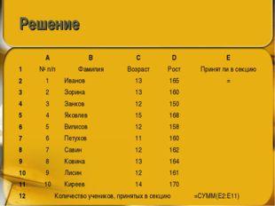 Решение ABCDE 1№ п/пФамилияВозрастРостПринят ли в секцию 21Иванов