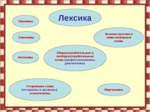 Лексика Синонимы Исконно русские и заимствованные слова Антонимы Омонимы Жарг