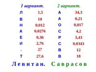 1 вариант. 2 вариант. Л е в и т а н. С а в р а с о в Л 1,5 В10 Н0,012 А0,