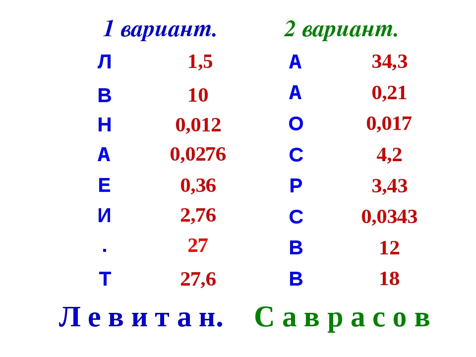 1 вариант. 2 вариант. Л е в и т а н. С а в р а с о в Л 1,5 В10 Н0,012 А0,...