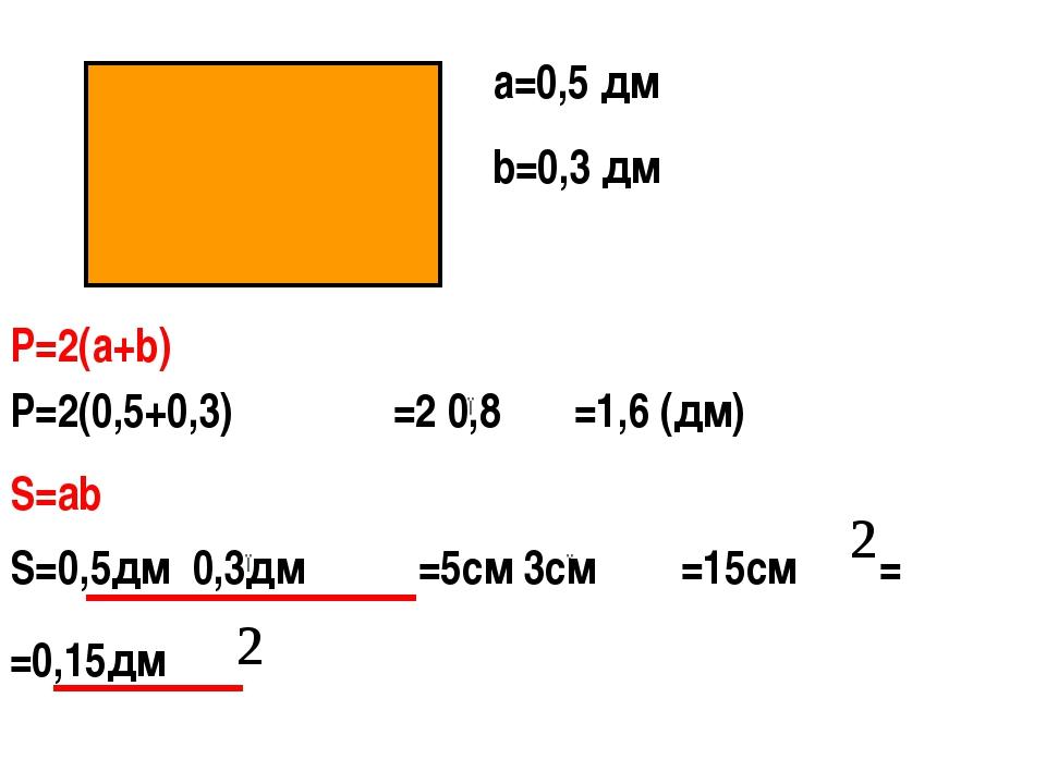 а=0,5 дм b=0,3 дм Р=2(а+b) Р=2(0,5+0,3) ● S=ab S=0,5дм 0,3дм ● ● =2 0,8 =1,6...
