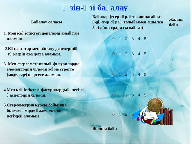 Өзін-өзі бағалау Бағалаусаласы Бағалар (егер сұрақты ашпасаңыз – 0-ді, егер с...
