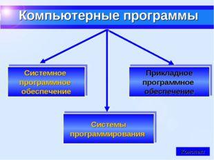 Компьютерные программы Прикладное программное обеспечение Системное программн