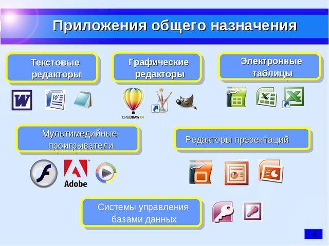 Редакторы презентаций Текстовые редакторы Электронные таблицы Графические ред...