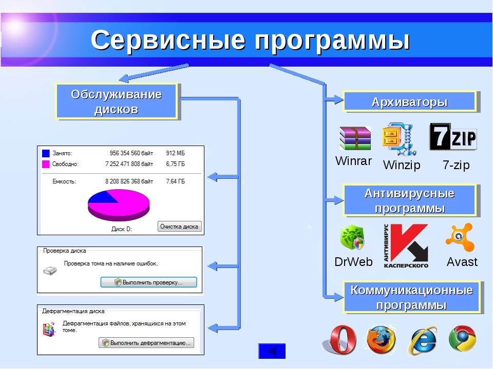 Сервисные программы Обслуживание дисков Winrar 7-zip Архиваторы Антивирусные...